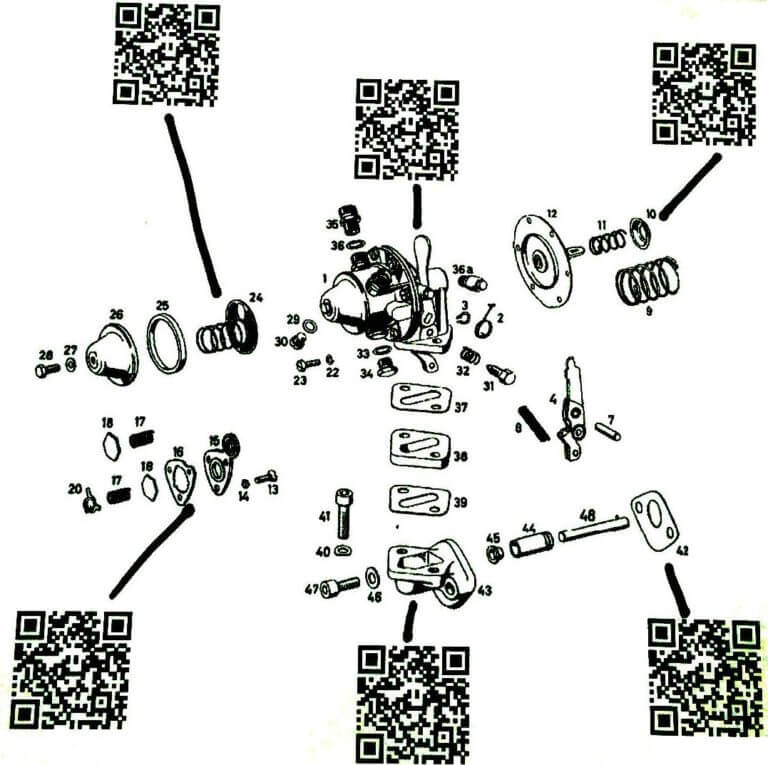 Pumpe qr code Friedrich Howanietz online marketing offensive digitale Schulung
