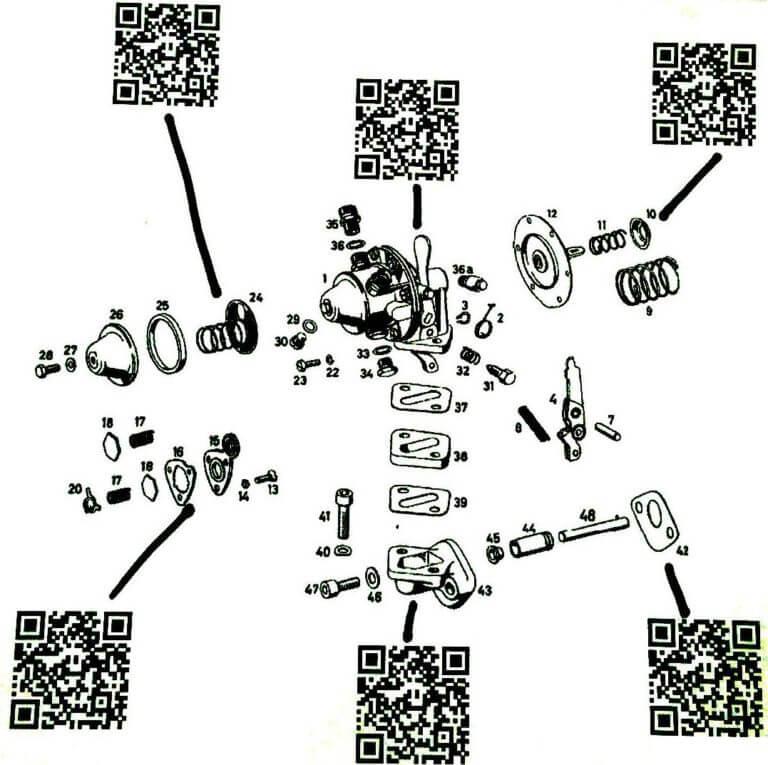 Pumpe qr code Friedrich Howanietz online marketing offensive digitale Schulung